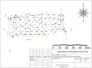 Регистрация договора аренды земельного участка в Росреестре